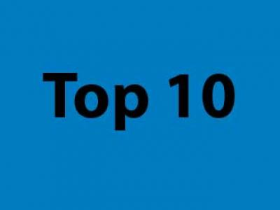 Top 10 datasets